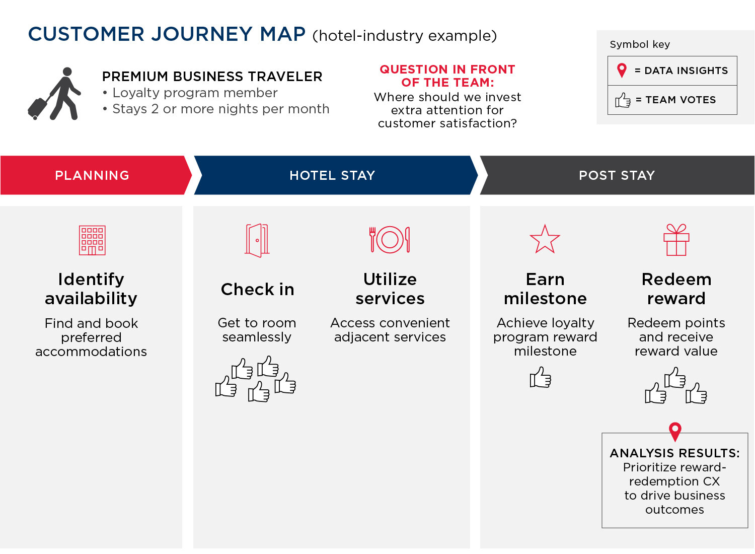 CustomerJourneyMap_V2