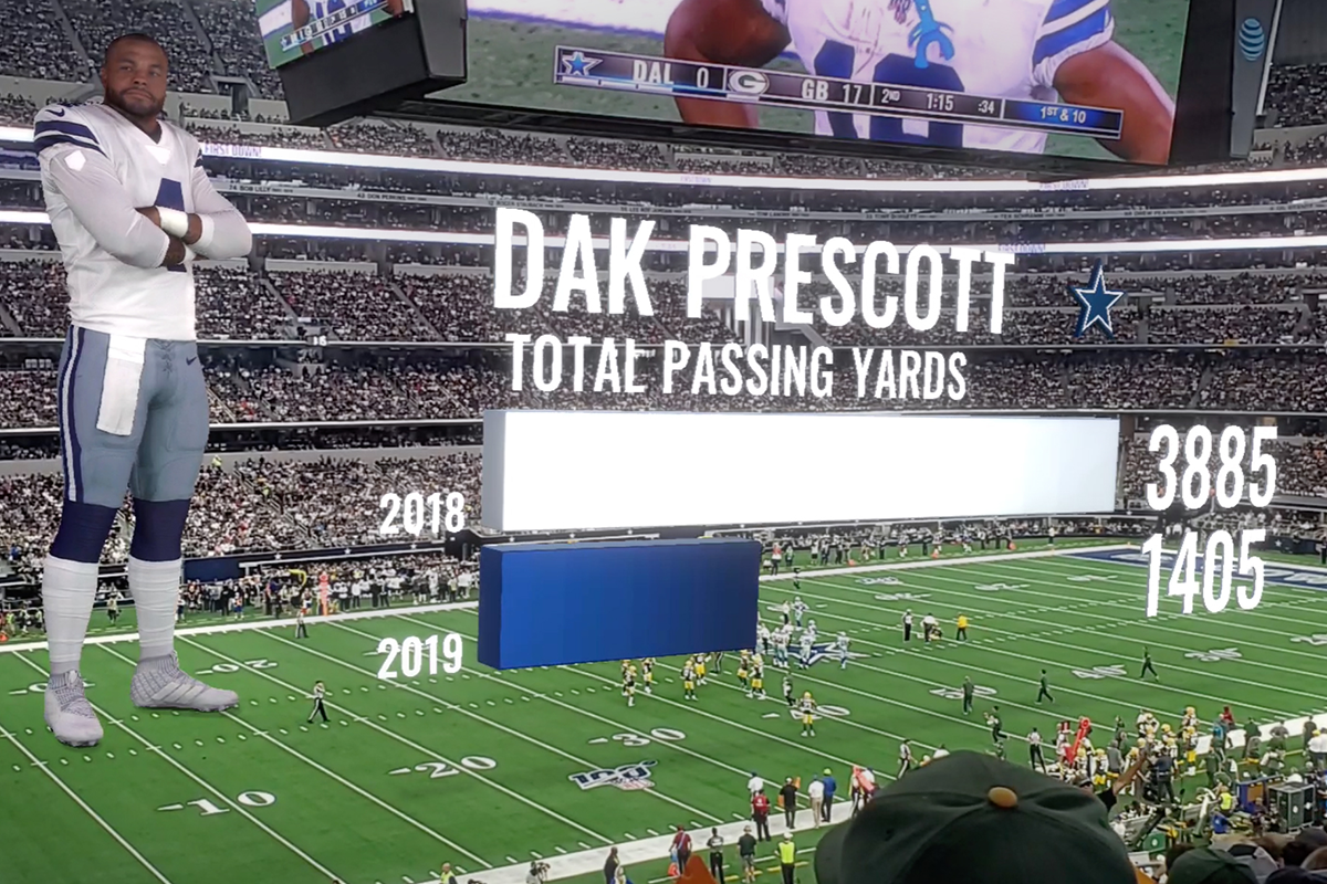 Dallas Cowboys visualisation using augmented reality